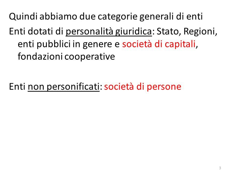 Quindi abbiamo due categorie generali di enti Enti dotati di personalità giuridica: Stato, Regioni, enti pubblici in genere e società di capitali, fondazioni cooperative Enti non personificati: società di persone 3
