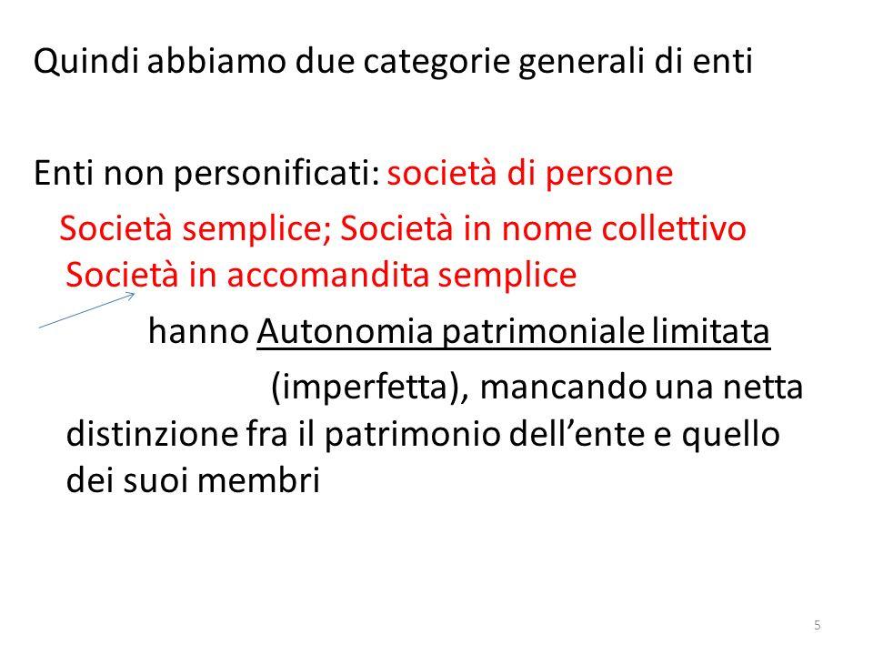 Quindi abbiamo due categorie generali di enti Enti non personificati: società di persone Società semplice; Società in nome collettivo Società in accomandita semplice hanno Autonomia patrimoniale limitata (imperfetta), mancando una netta distinzione fra il patrimonio dellente e quello dei suoi membri 5