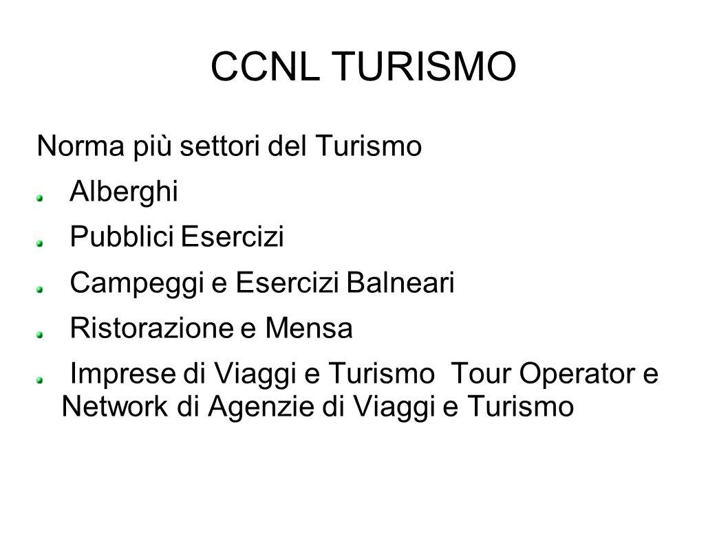 CCNL TURISMO Norma più settori del Turismo Alberghi Pubblici Esercizi Campeggi e Esercizi Balneari Ristorazione e Mensa Imprese di Viaggi e Turismo To