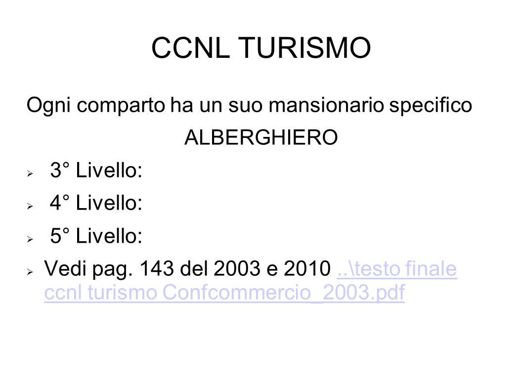 CCNL TURISMO Ogni comparto ha un suo mansionario specifico ALBERGHIERO 3° Livello: 4° Livello: 5° Livello: Vedi pag. 143 del 2003 e 2010..\testo final