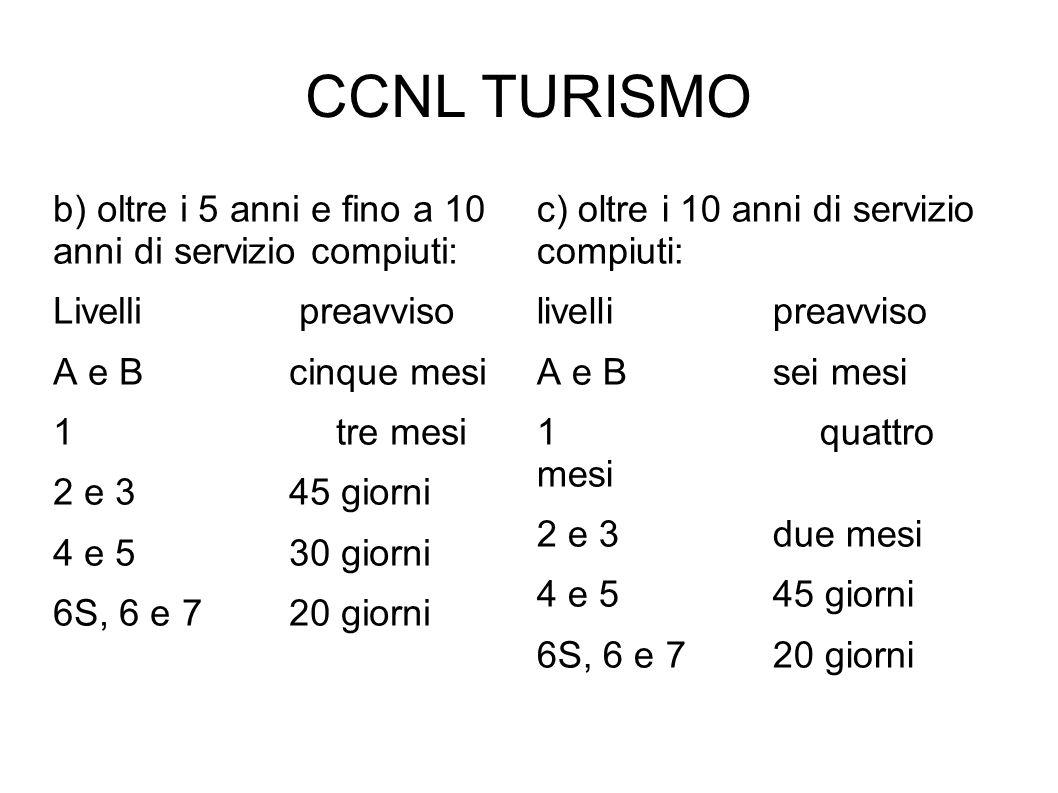 CCNL TURISMO b) oltre i 5 anni e fino a 10 anni di servizio compiuti: Livelli preavviso A e Bcinque mesi 1 tre mesi 2 e 3 45 giorni 4 e 5 30 giorni 6S