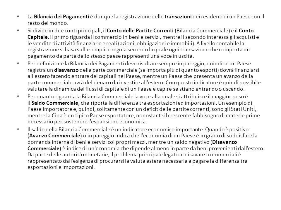 MESE CREDITI SPESA DEI VIAGGIATORI STRANIERI DEBITI SPESA DEI VIAGGIATORI ITALIANI SALDO 20102011 VAR.