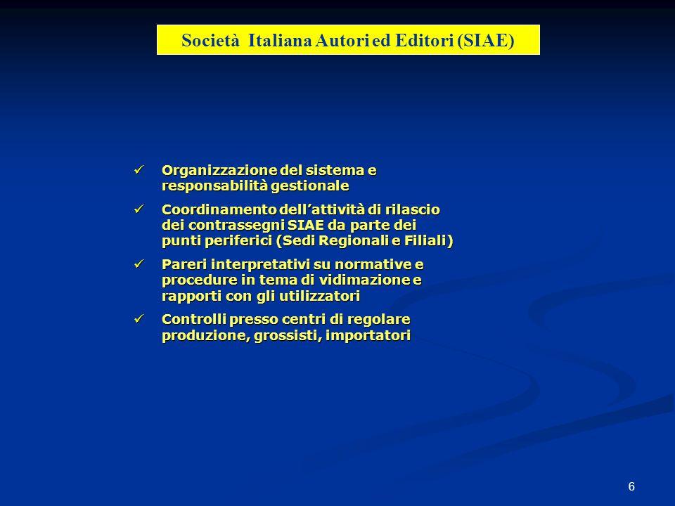 6 Organizzazione del sistema e responsabilità gestionale Organizzazione del sistema e responsabilità gestionale Coordinamento dellattività di rilascio