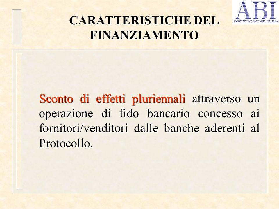 CARATTERISTICHE DEL FINANZIAMENTO Sconto di effetti pluriennali attraverso un operazione di fido bancario concesso ai fornitori/venditori dalle banche