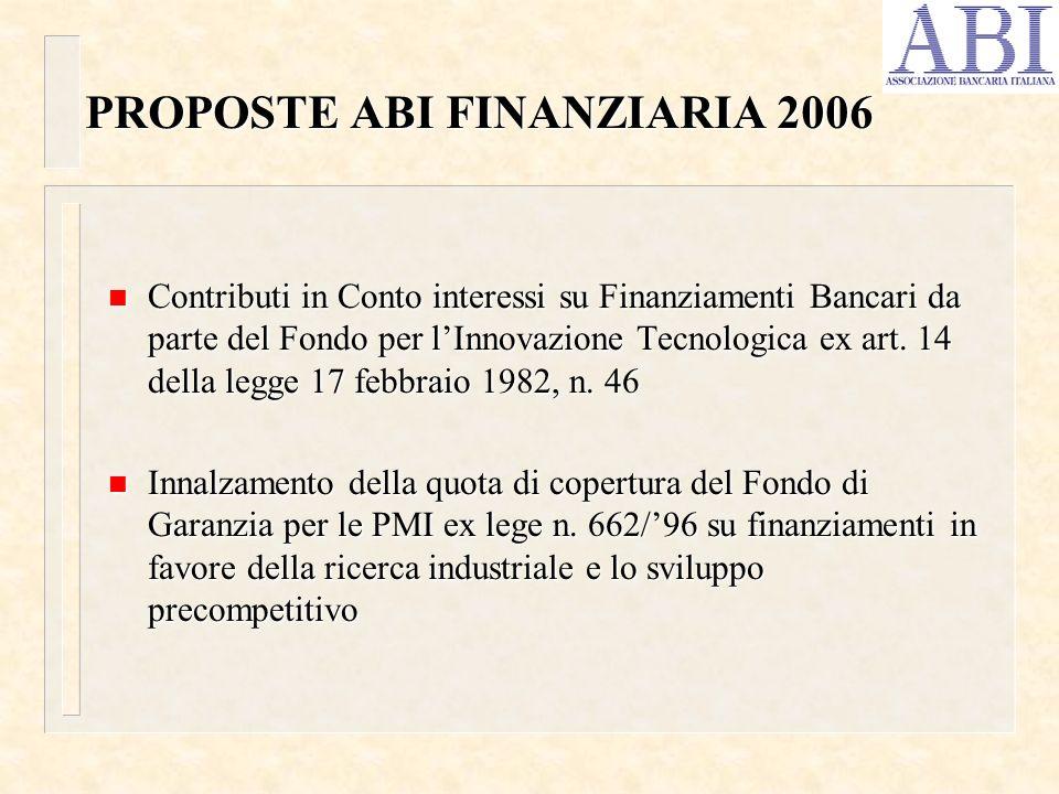 PROPOSTE ABI FINANZIARIA 2006 n Contributi in Conto interessi su Finanziamenti Bancari da parte del Fondo per lInnovazione Tecnologica ex art. 14 dell