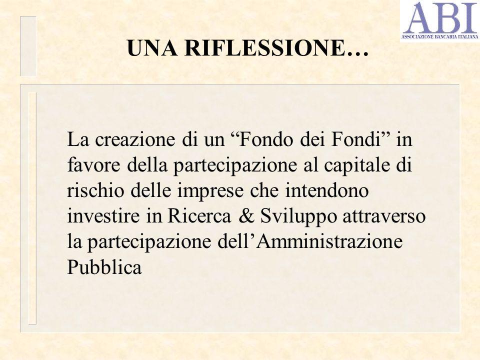 UNA RIFLESSIONE… La creazione di un Fondo dei Fondi in favore della partecipazione al capitale di rischio delle imprese che intendono investire in Ric