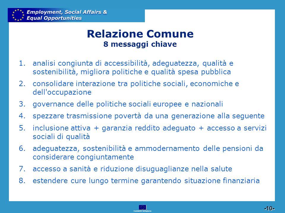 Commission européenne 10 -10- Relazione Comune 8 messaggi chiave 1.analisi congiunta di accessibilità, adeguatezza, qualità e sostenibilità, migliora