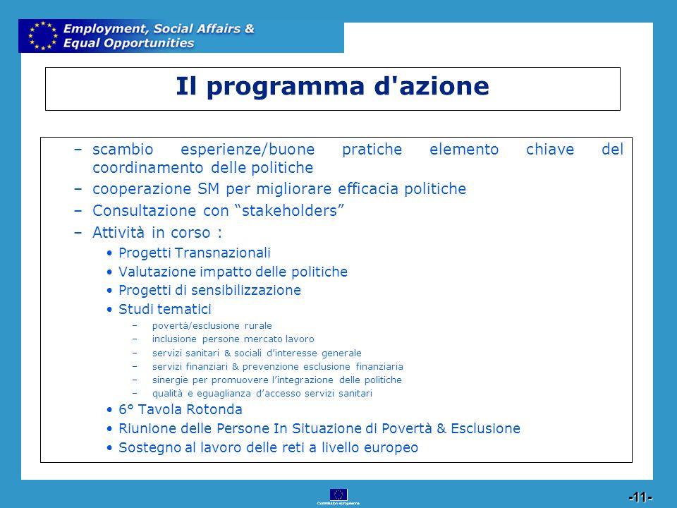 Commission européenne 11 -11- Il programma d'azione –scambio esperienze/buone pratiche elemento chiave del coordinamento delle politiche –cooperazione