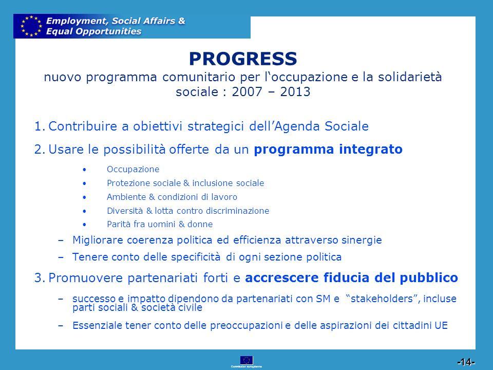 Commission européenne 14 -14- PROGRESS nuovo programma comunitario per loccupazione e la solidarietà sociale : 2007 – 2013 1.Contribuire a obiettivi s