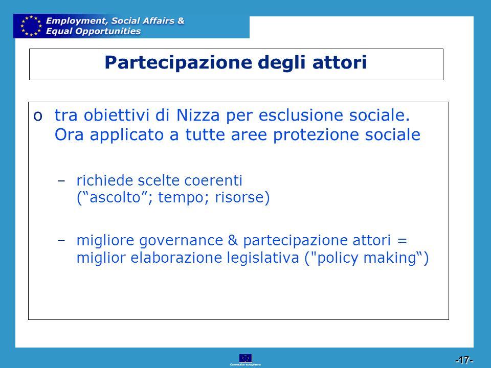Commission européenne 17 -17- Partecipazione degli attori otra obiettivi di Nizza per esclusione sociale. Ora applicato a tutte aree protezione social