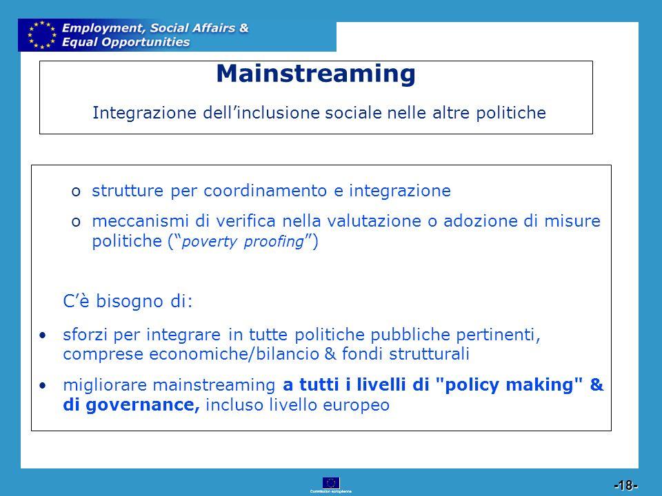 Commission européenne 18 -18- Mainstreaming Integrazione dellinclusione sociale nelle altre politiche ostrutture per coordinamento e integrazione omeccanismi di verifica nella valutazione o adozione di misure politiche ( poverty proofing ) Cè bisogno di: sforzi per integrare in tutte politiche pubbliche pertinenti, comprese economiche/bilancio & fondi strutturali migliorare mainstreaming a tutti i livelli di policy making & di governance, incluso livello europeo