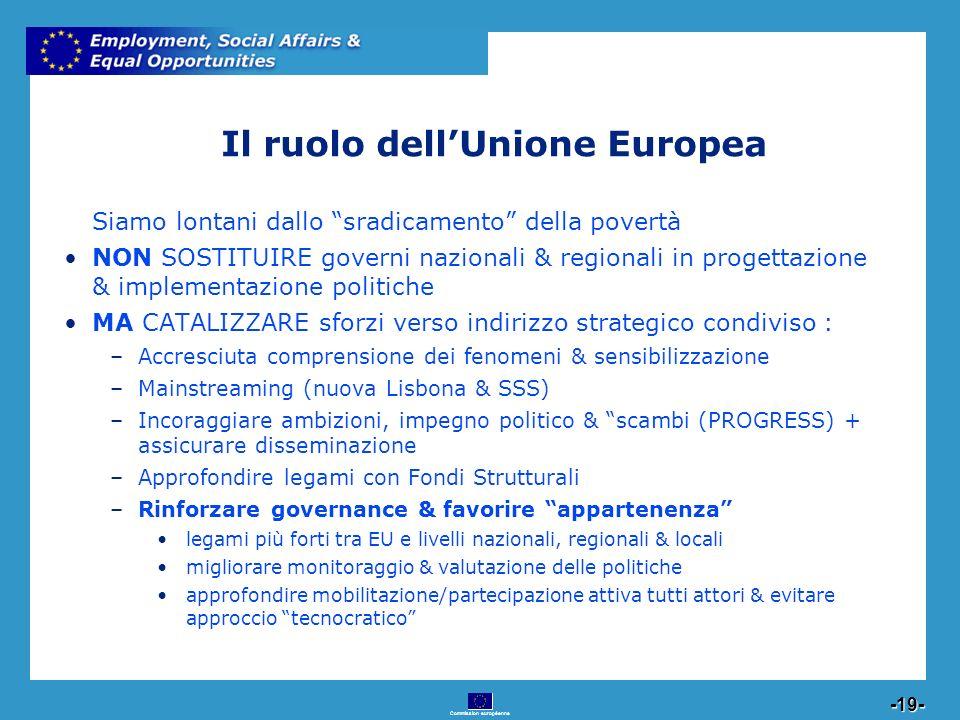 Commission européenne 19 -19- Il ruolo dellUnione Europea Siamo lontani dallo sradicamento della povertà NON SOSTITUIRE governi nazionali & regionali in progettazione & implementazione politiche MA CATALIZZARE sforzi verso indirizzo strategico condiviso : –Accresciuta comprensione dei fenomeni & sensibilizzazione –Mainstreaming (nuova Lisbona & SSS) –Incoraggiare ambizioni, impegno politico & scambi (PROGRESS) + assicurare disseminazione –Approfondire legami con Fondi Strutturali –Rinforzare governance & favorire appartenenza legami più forti tra EU e livelli nazionali, regionali & locali migliorare monitoraggio & valutazione delle politiche approfondire mobilitazione/partecipazione attiva tutti attori & evitare approccio tecnocratico