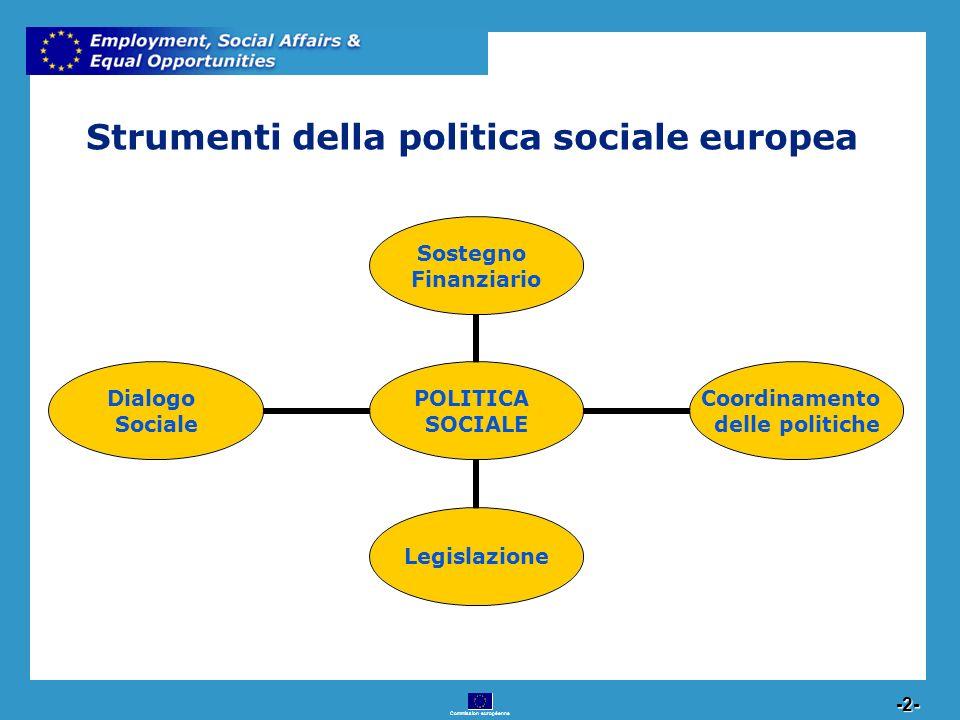 Commission européenne 2 -2- Strumenti della politica sociale europea POLITICA SOCIALE Sostegno Finanziario Coordinamento delle politiche Legislazione
