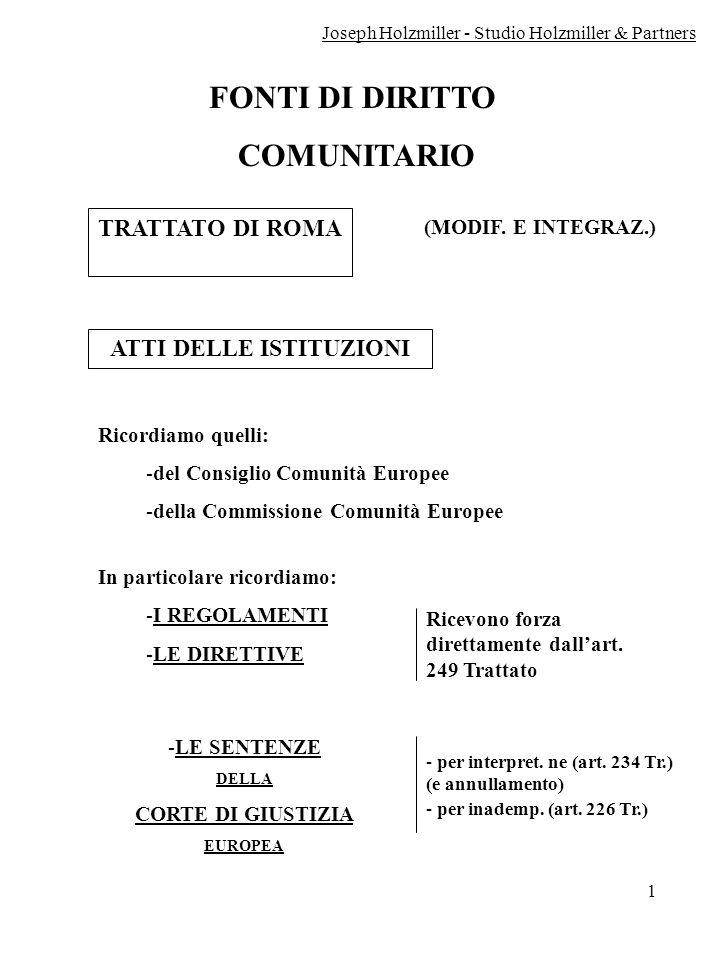 1 FONTI DI DIRITTO COMUNITARIO TRATTATO DI ROMA (MODIF. E INTEGRAZ.) ATTI DELLE ISTITUZIONI Ricordiamo quelli: -del Consiglio Comunità Europee -della