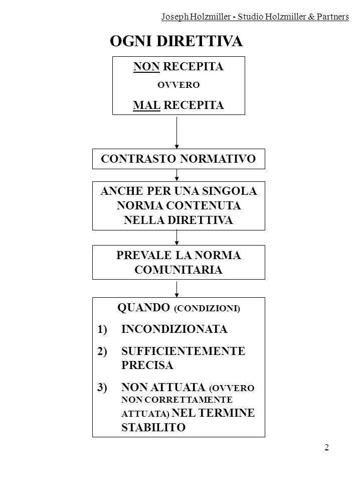 2 OGNI DIRETTIVA NON RECEPITA OVVERO MAL RECEPITA CONTRASTO NORMATIVO QUANDO (CONDIZIONI) 1)INCONDIZIONATA 2)SUFFICIENTEMENTE PRECISA 3)NON ATTUATA (O