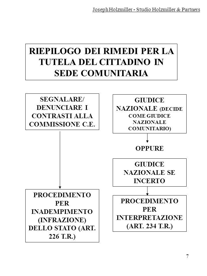 7 RIEPILOGO DEI RIMEDI PER LA TUTELA DEL CITTADINO IN SEDE COMUNITARIA SEGNALARE/ DENUNCIARE I CONTRASTI ALLA COMMISSIONE C.E. GIUDICE NAZIONALE (DECI