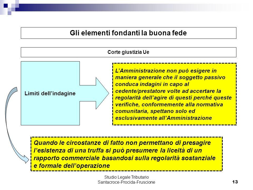 13 LAmministrazione non può esigere in maniera generale che il soggetto passivo conduca indagini in capo al cedente/prestatore volte ad accertare la r