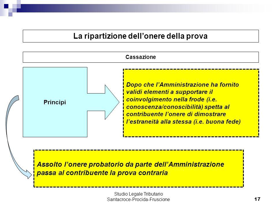 17 Dopo che lAmministrazione ha fornito validi elementi a supportare il coinvolgimento nella frode (i.e. conoscenza/conoscibilità) spetta al contribue