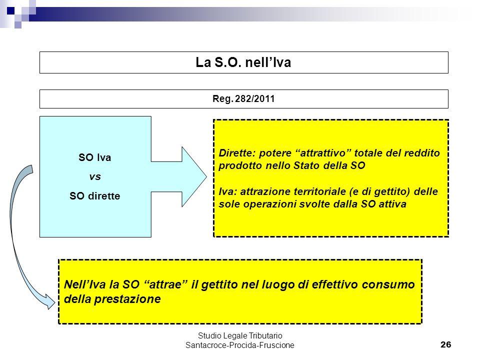 26 Dirette: potere attrattivo totale del reddito prodotto nello Stato della SO Iva: attrazione territoriale (e di gettito) delle sole operazioni svolt