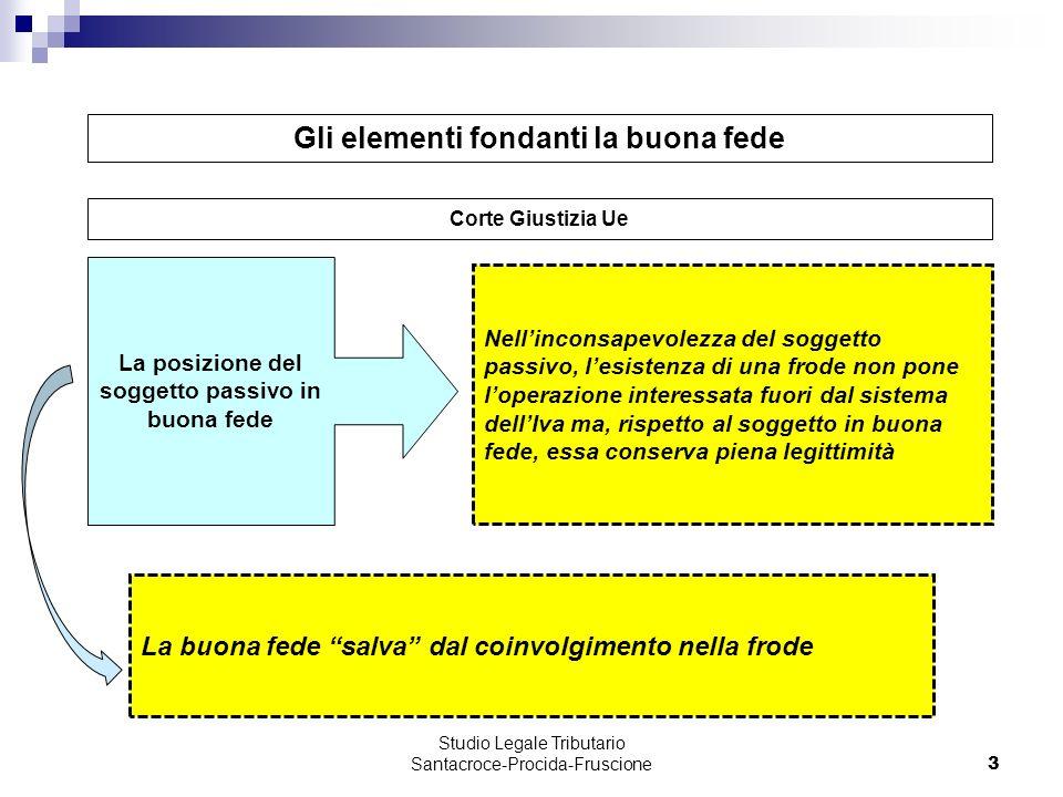 54 La SO adempie agli obblighi Iva secondo le regole previste per i soggetti stabiliti in Italia Art.