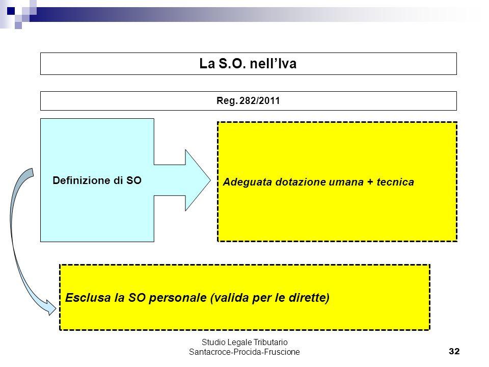 32 Adeguata dotazione umana + tecnica Definizione di SO Studio Legale Tributario Santacroce-Procida-Fruscione La S.O. nellIva Reg. 282/2011 Esclusa la