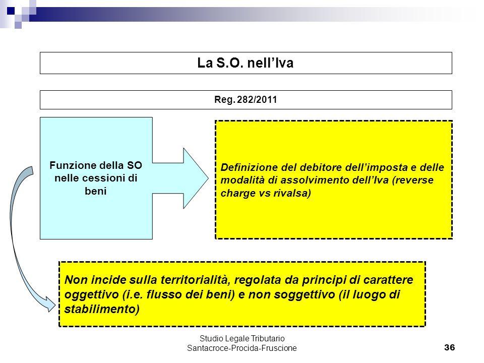 36 Definizione del debitore dellimposta e delle modalità di assolvimento dellIva (reverse charge vs rivalsa) Funzione della SO nelle cessioni di beni