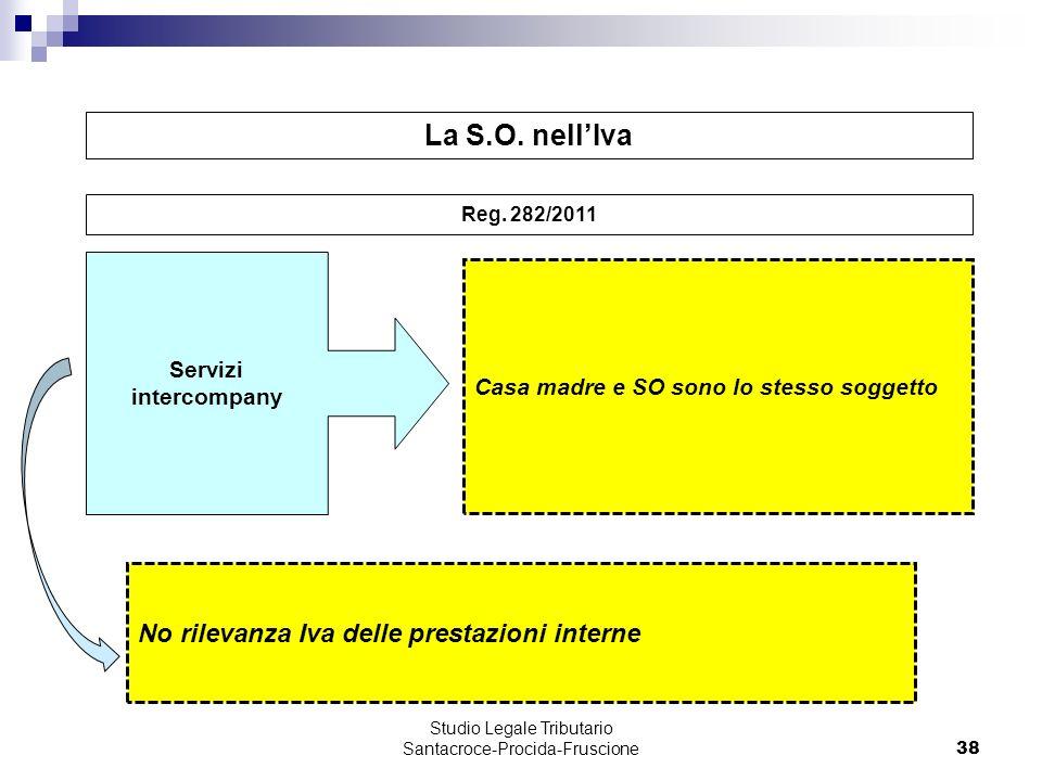 38 Casa madre e SO sono lo stesso soggetto Servizi intercompany Studio Legale Tributario Santacroce-Procida-Fruscione La S.O. nellIva Reg. 282/2011 No