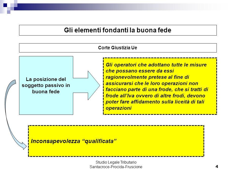 35 Dettata specificamente per le prestazioni di servizi Definizione di SO Studio Legale Tributario Santacroce-Procida-Fruscione La S.O.