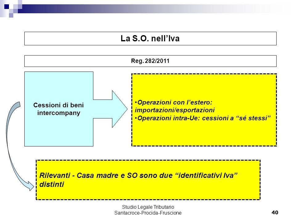 40 Operazioni con lestero: importazioni/esportazioni Operazioni intra-Ue: cessioni a sé stessi Cessioni di beni intercompany Studio Legale Tributario