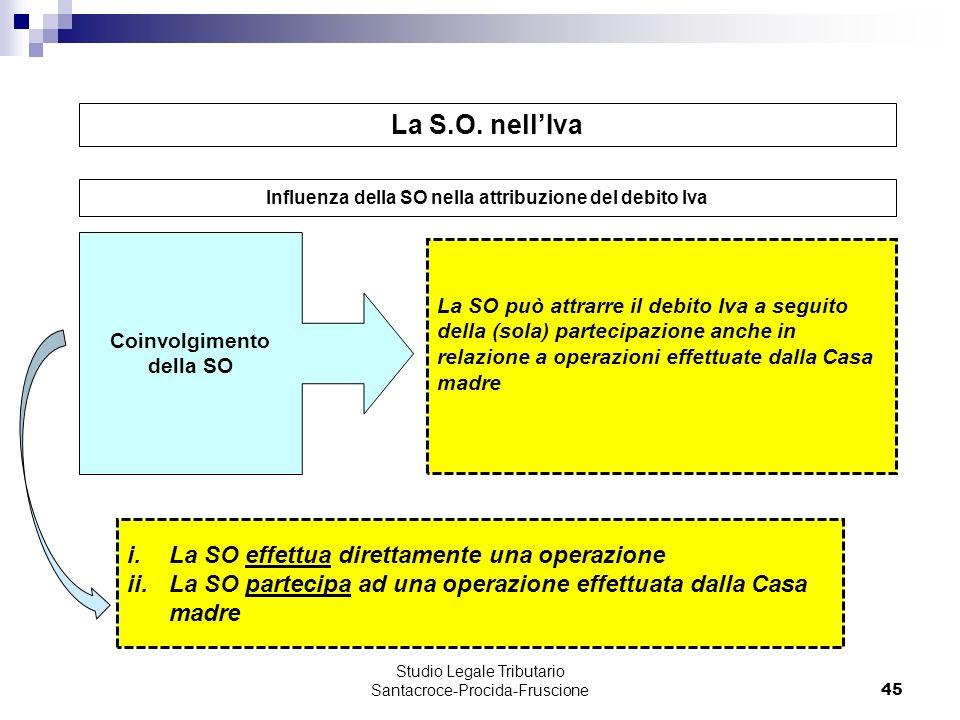 45 La SO può attrarre il debito Iva a seguito della (sola) partecipazione anche in relazione a operazioni effettuate dalla Casa madre Coinvolgimento d