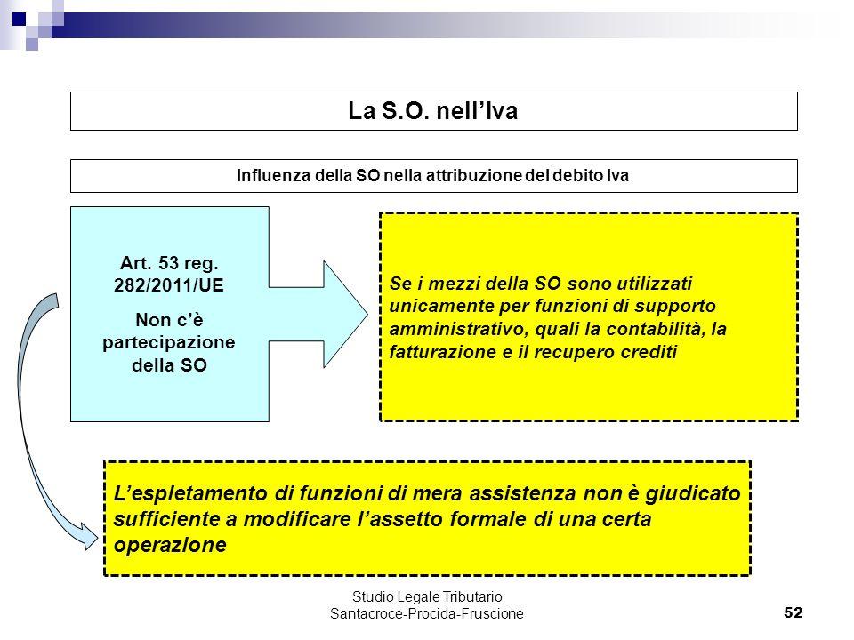 52 Se i mezzi della SO sono utilizzati unicamente per funzioni di supporto amministrativo, quali la contabilità, la fatturazione e il recupero crediti