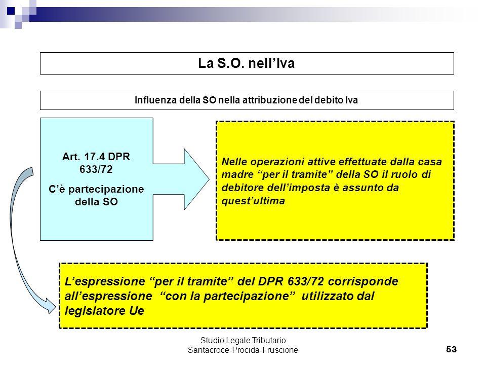 53 Nelle operazioni attive effettuate dalla casa madre per il tramite della SO il ruolo di debitore dellimposta è assunto da questultima Art. 17.4 DPR