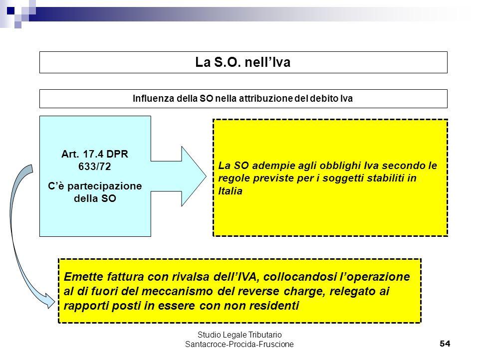 54 La SO adempie agli obblighi Iva secondo le regole previste per i soggetti stabiliti in Italia Art. 17.4 DPR 633/72 Cè partecipazione della SO Studi