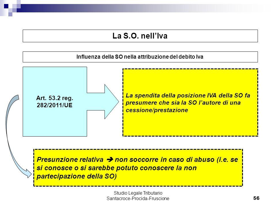 56 La spendita della posizione IVA della SO fa presumere che sia la SO lautore di una cessione/prestazione Art. 53.2 reg. 282/2011/UE Studio Legale Tr