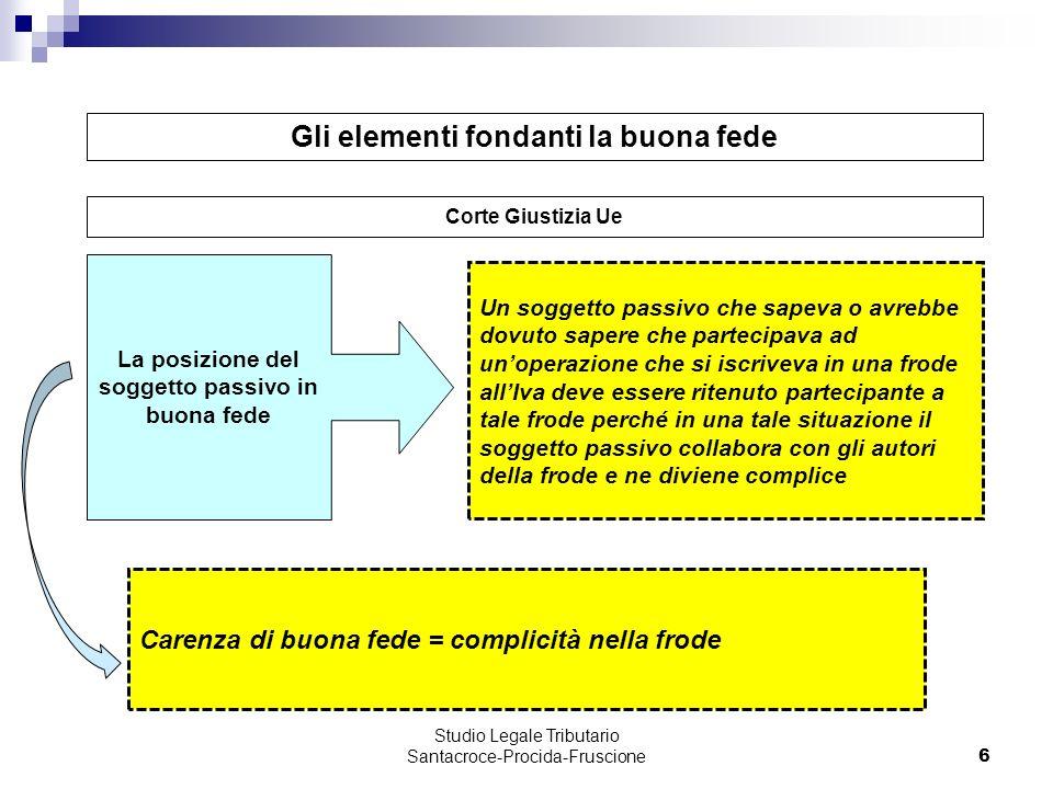 17 Dopo che lAmministrazione ha fornito validi elementi a supportare il coinvolgimento nella frode (i.e.