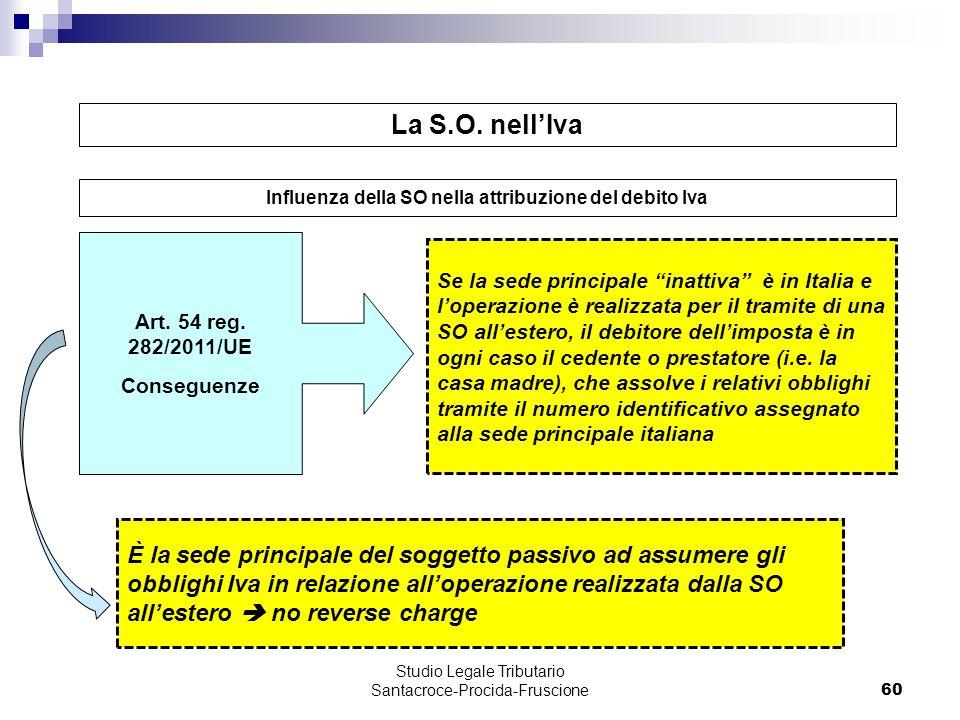 60 Se la sede principale inattiva è in Italia e loperazione è realizzata per il tramite di una SO allestero, il debitore dellimposta è in ogni caso il
