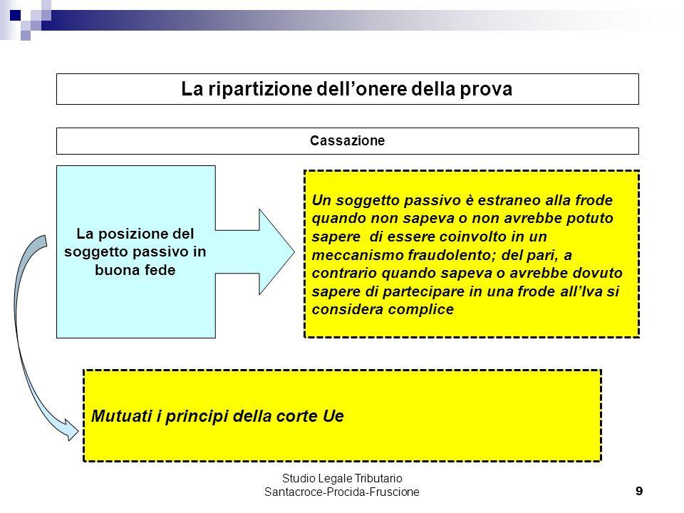 30 Adeguata dotazione umana + tecnica Definizione di SO Studio Legale Tributario Santacroce-Procida-Fruscione La S.O.