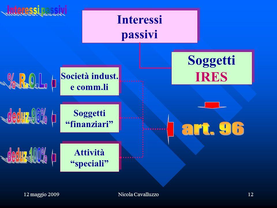 12 maggio 2009Nicola Cavalluzzo12 Interessi passivi Interessi passivi Soggetti IRES Soggetti IRES Società indust.