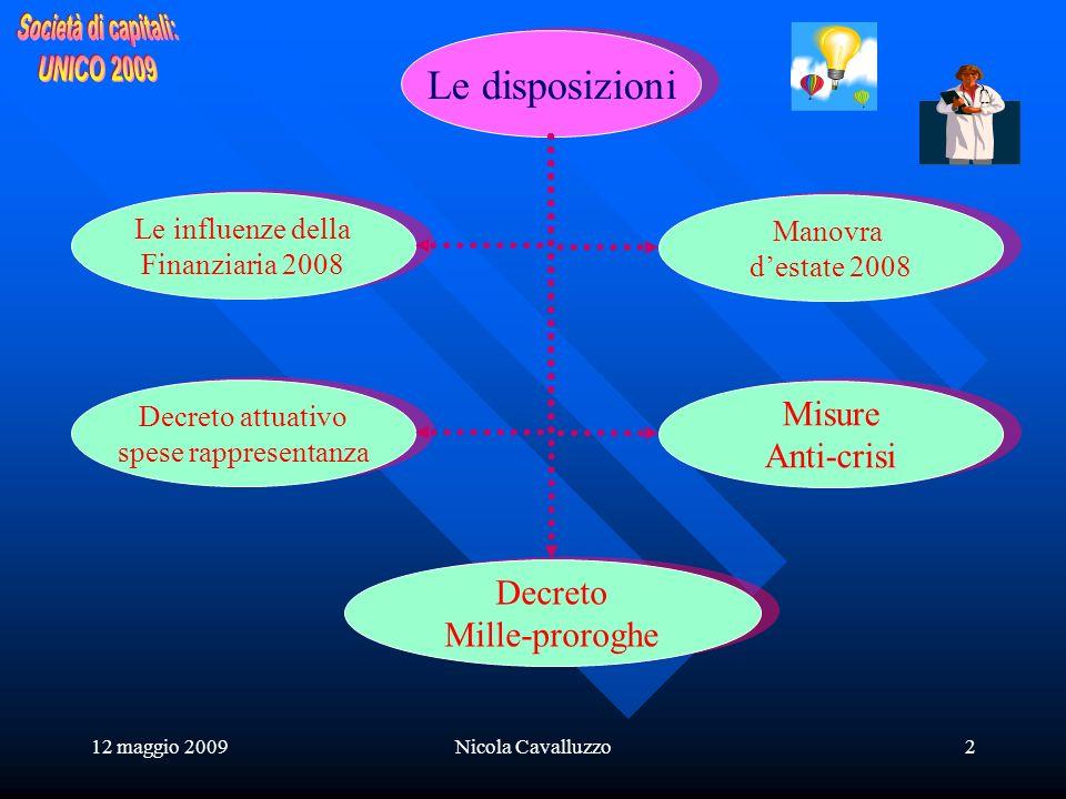 12 maggio 2009Nicola Cavalluzzo43 Spese per erogazione beni e servizi … Spese per erogazione beni e servizi … Spese di rappresentanza INERENTI Spese di rappresentanza INERENTI
