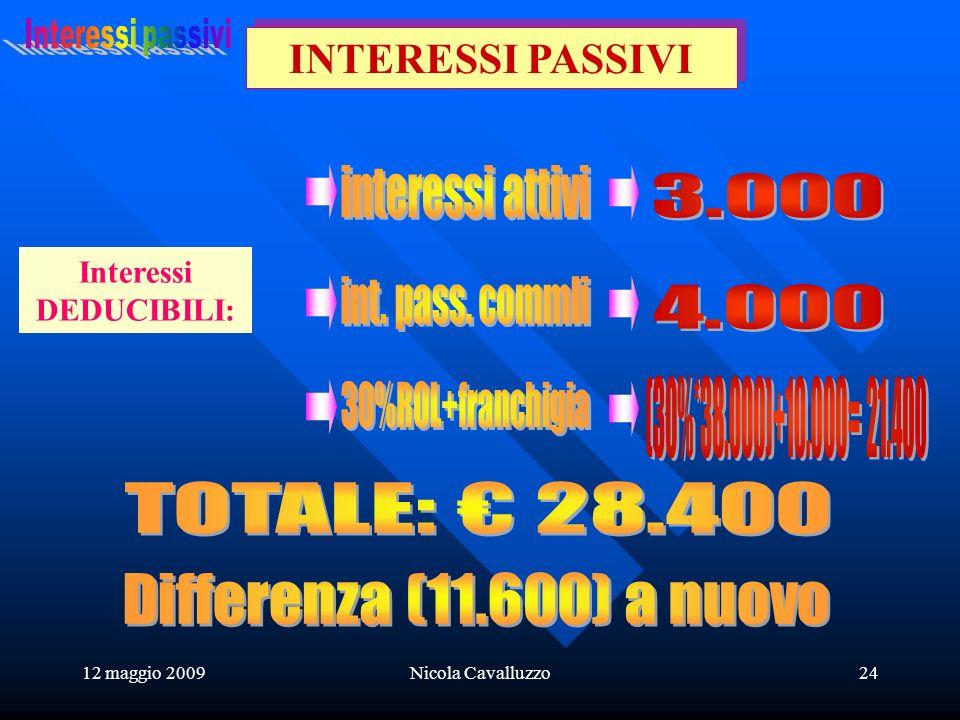 12 maggio 2009Nicola Cavalluzzo24 INTERESSI PASSIVI Interessi DEDUCIBILI: