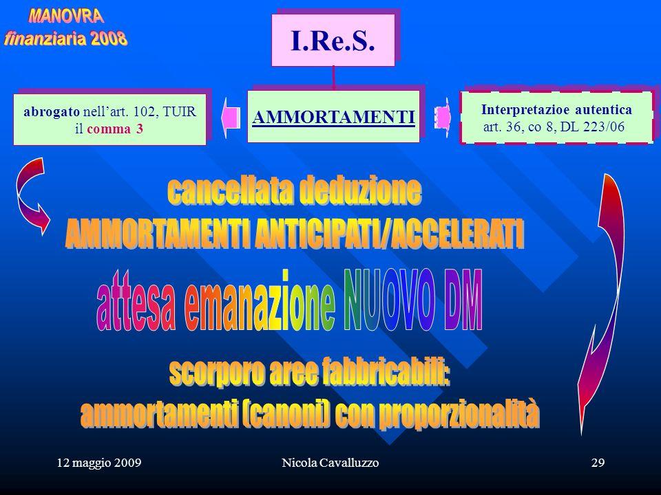 12 maggio 2009Nicola Cavalluzzo29 I.Re.S. AMMORTAMENTI abrogato nellart.