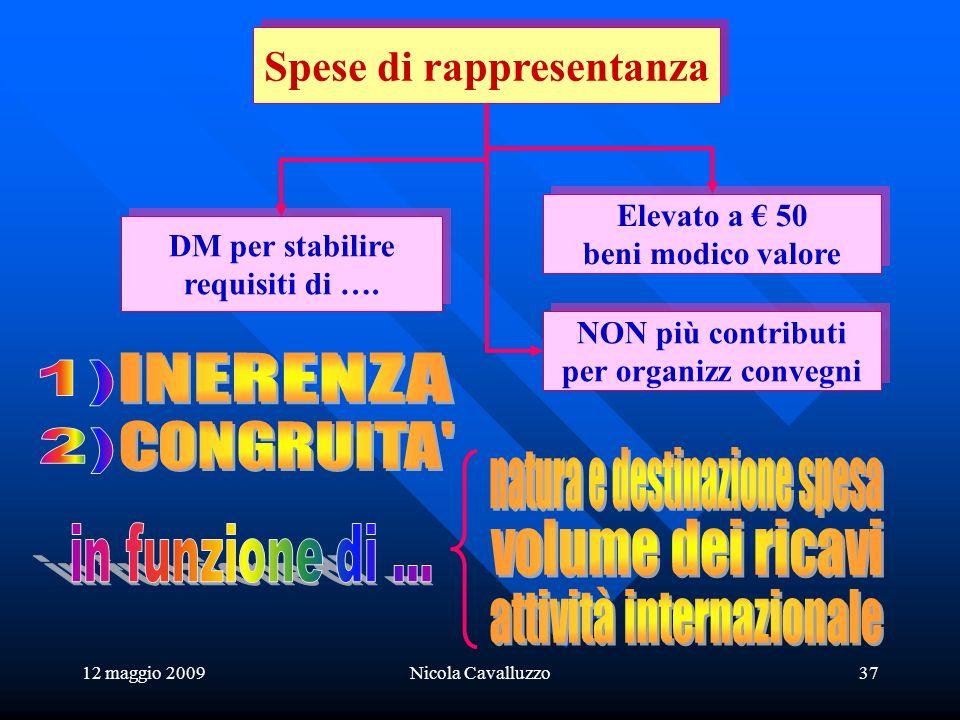12 maggio 2009Nicola Cavalluzzo37 DM per stabilire requisiti di ….