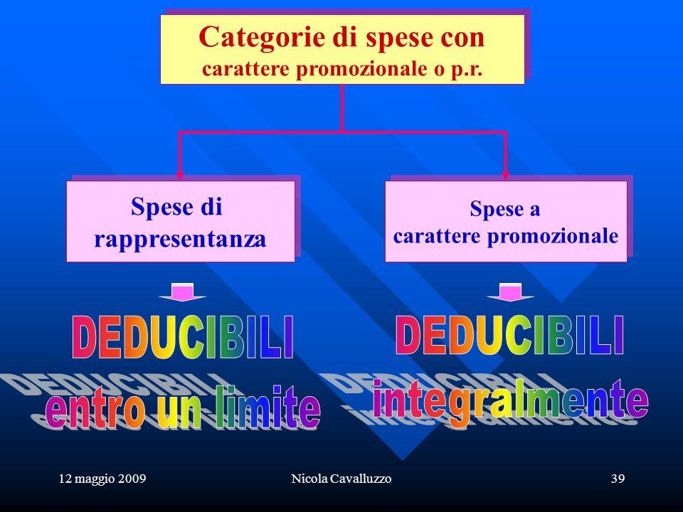 12 maggio 2009Nicola Cavalluzzo39 Spese di rappresentanza Spese di rappresentanza Spese a carattere promozionale Spese a carattere promozionale Categorie di spese con carattere promozionale o p.r.