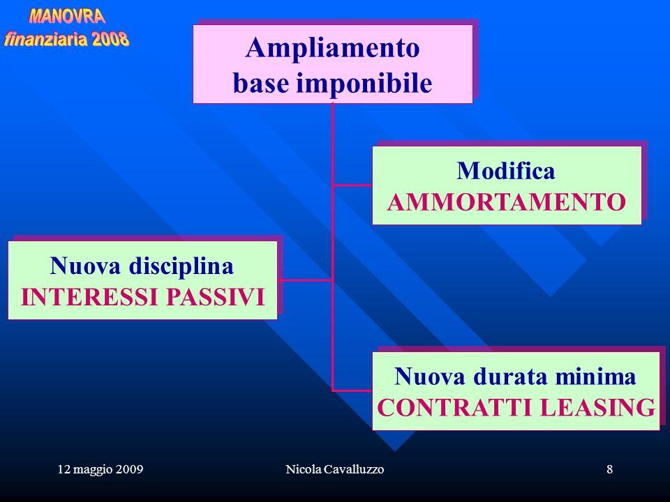 12 maggio 2009Nicola Cavalluzzo29 I.Re.S.AMMORTAMENTI abrogato nellart.