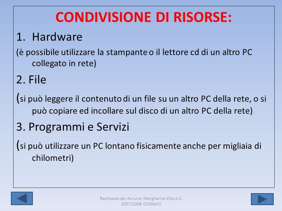 Realizzato da: Accurso Margherita VDp A.S. 2007/2008 GENNAIO 3 CONDIVISIONE DI RISORSE: 1.Hardware (è possibile utilizzare la stampante o il lettore c