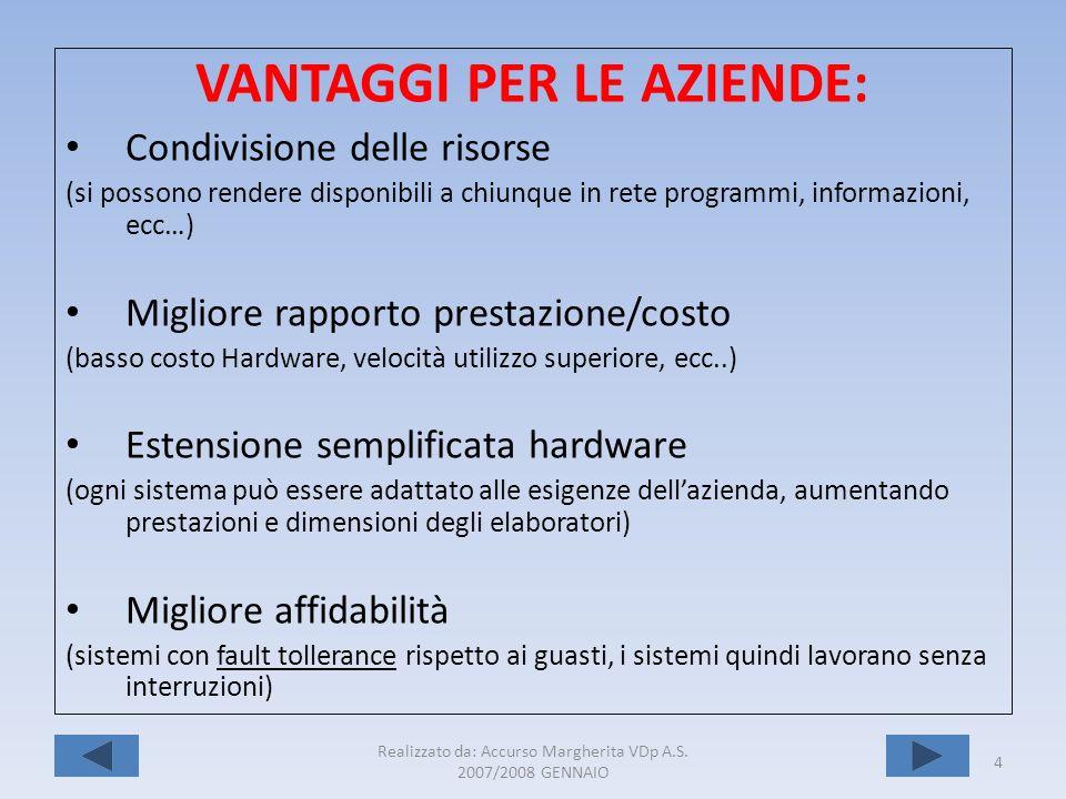 Realizzato da: Accurso Margherita VDp A.S. 2007/2008 GENNAIO 4 VANTAGGI PER LE AZIENDE: Condivisione delle risorse (si possono rendere disponibili a c