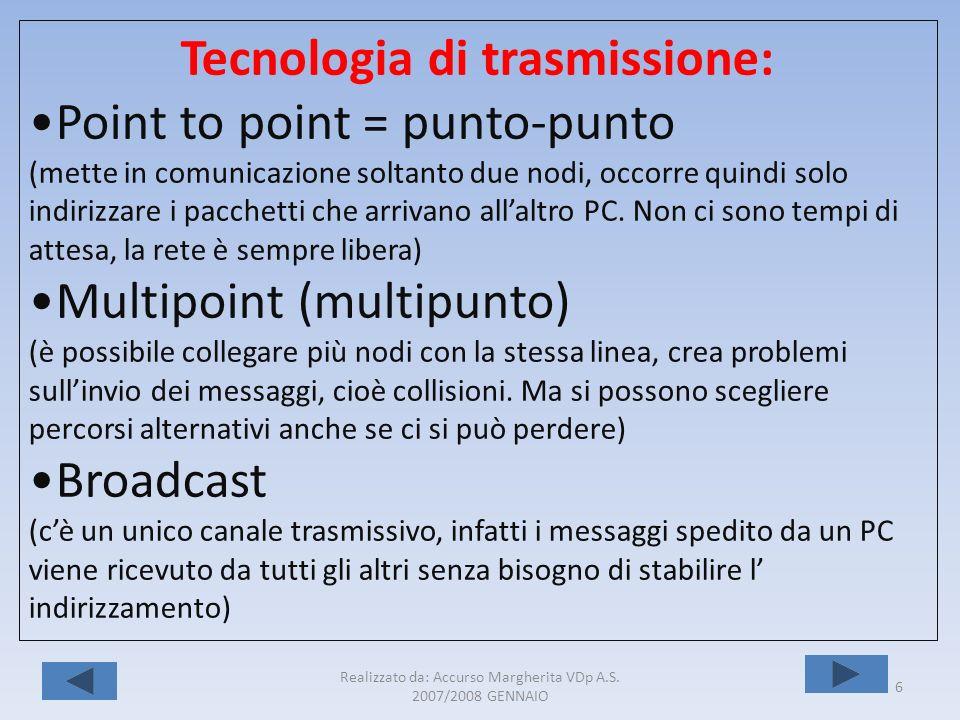 Realizzato da: Accurso Margherita VDp A.S. 2007/2008 GENNAIO 6 Tecnologia di trasmissione: Point to point = punto-punto (mette in comunicazione soltan