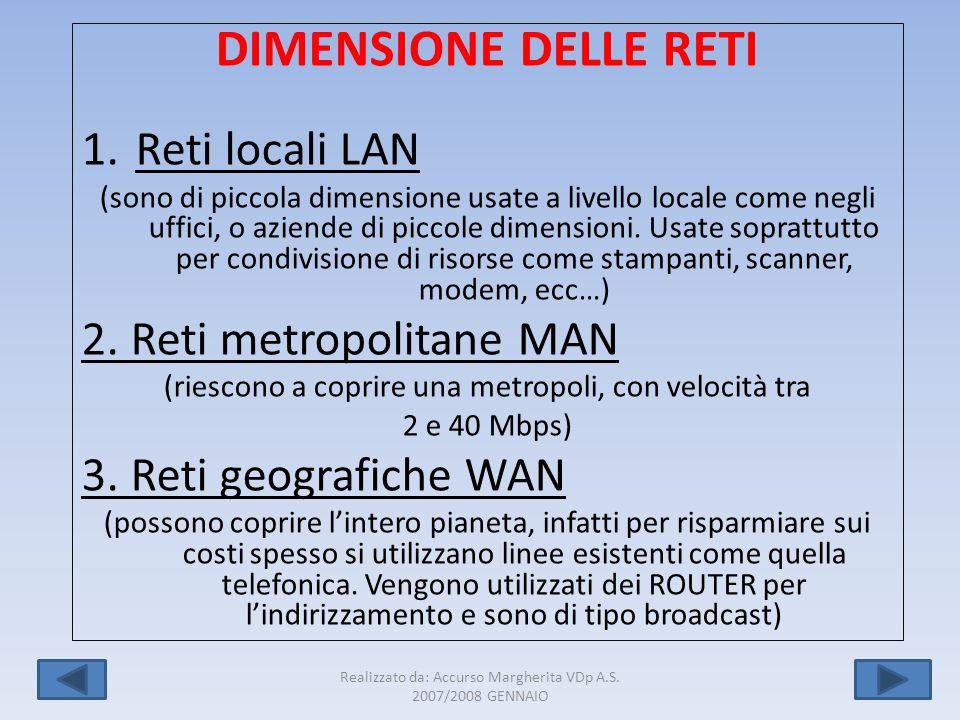 Realizzato da: Accurso Margherita VDp A.S. 2007/2008 GENNAIO 7 DIMENSIONE DELLE RETI 1.Reti locali LAN (sono di piccola dimensione usate a livello loc