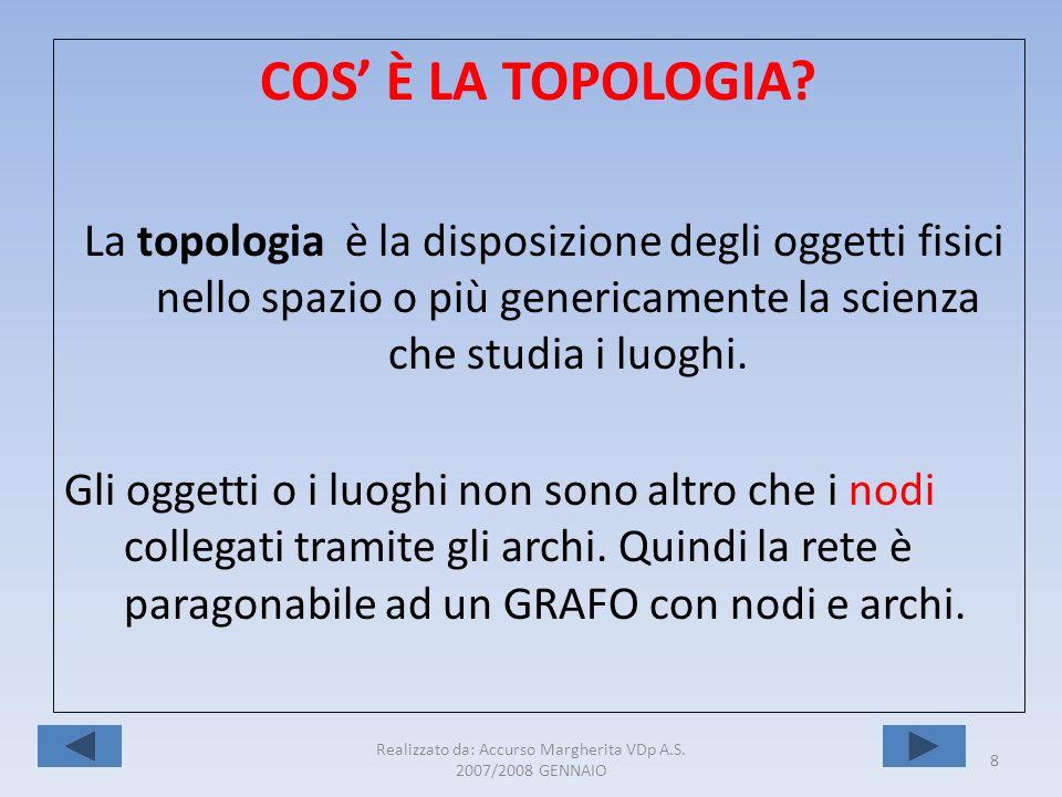 Realizzato da: Accurso Margherita VDp A.S. 2007/2008 GENNAIO 8 COS È LA TOPOLOGIA? La topologia è la disposizione degli oggetti fisici nello spazio o