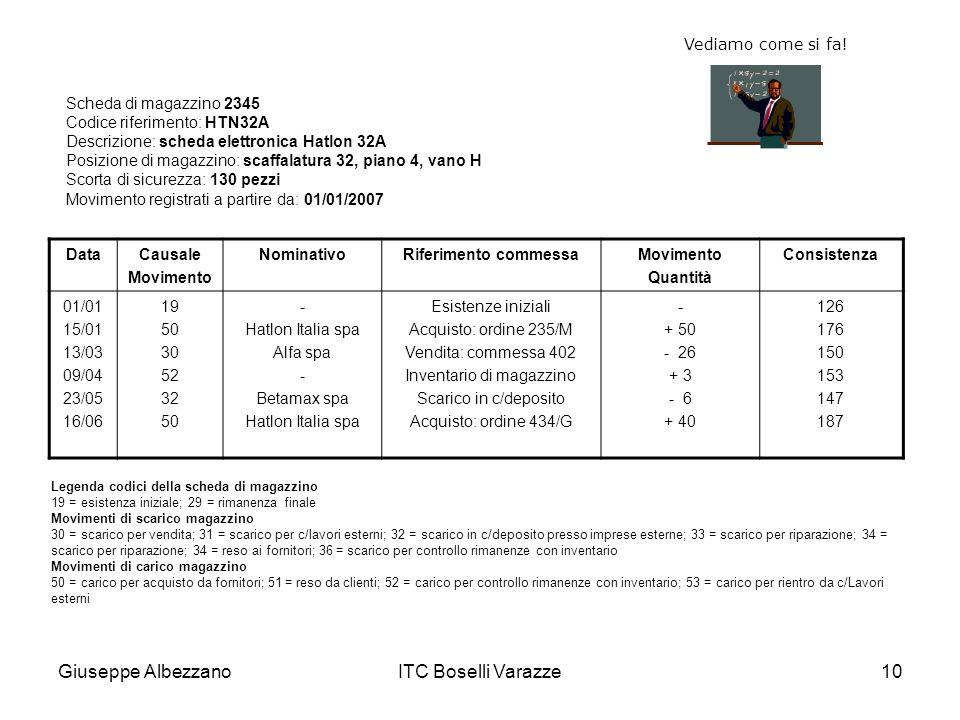Giuseppe AlbezzanoITC Boselli Varazze10 DataCausale Movimento NominativoRiferimento commessaMovimento Quantità Consistenza 01/01 15/01 13/03 09/04 23/
